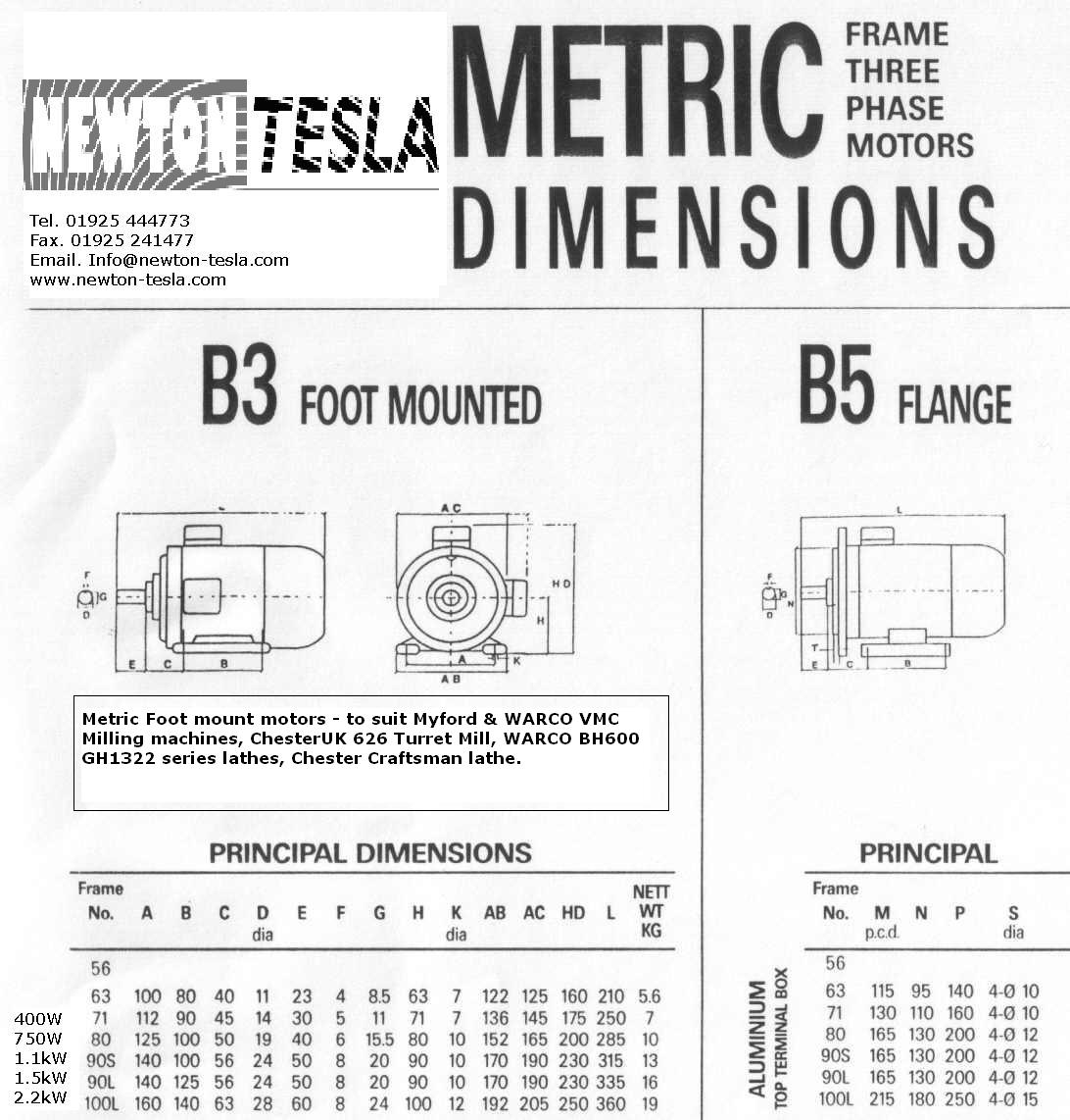 metric motor frame sizes frame design reviews